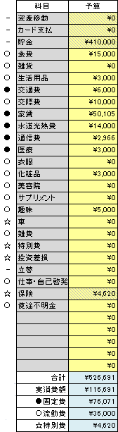201512_budget.png