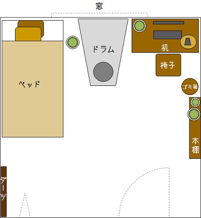 机と本棚の位置を入れ替え、机を右端に、ドラムをベッドと机の間に配置