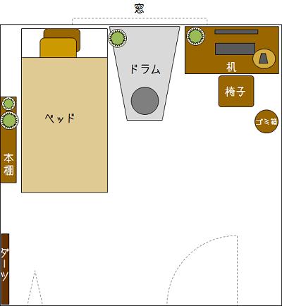 模様替え後の配置図