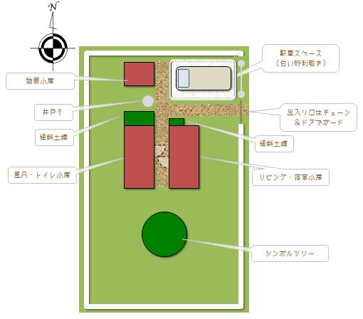 赤い屋根の小屋が3つ、白い砂利敷きの駐車場、そして庭にはシンボルツリー