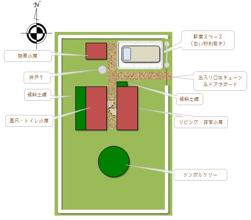 風呂・トイレ小屋の傾斜土槽の位置を変更